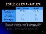 estudios en animales60