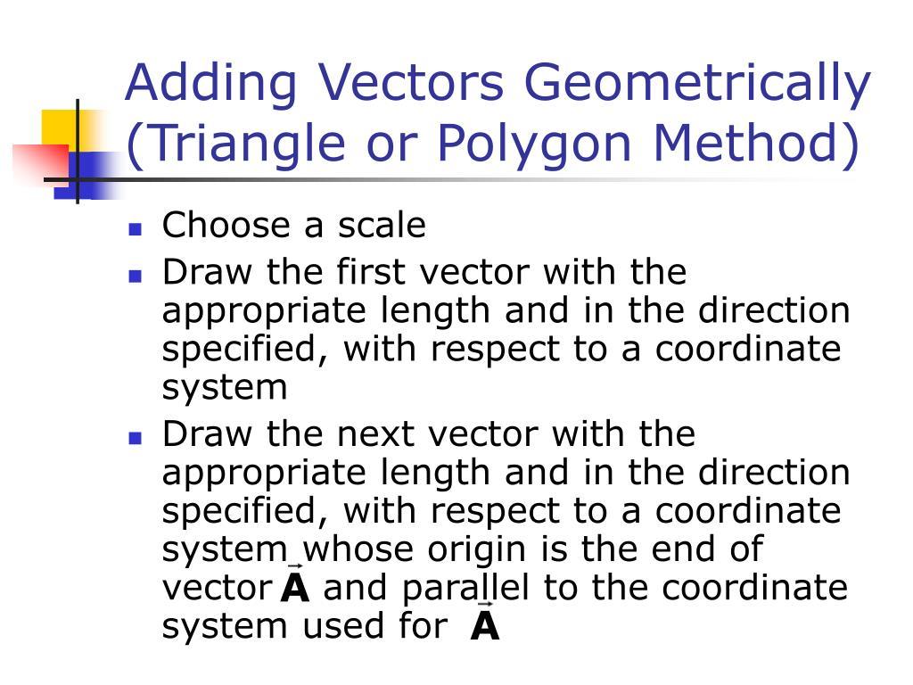 Adding Vectors Geometrically (Triangle or Polygon Method)