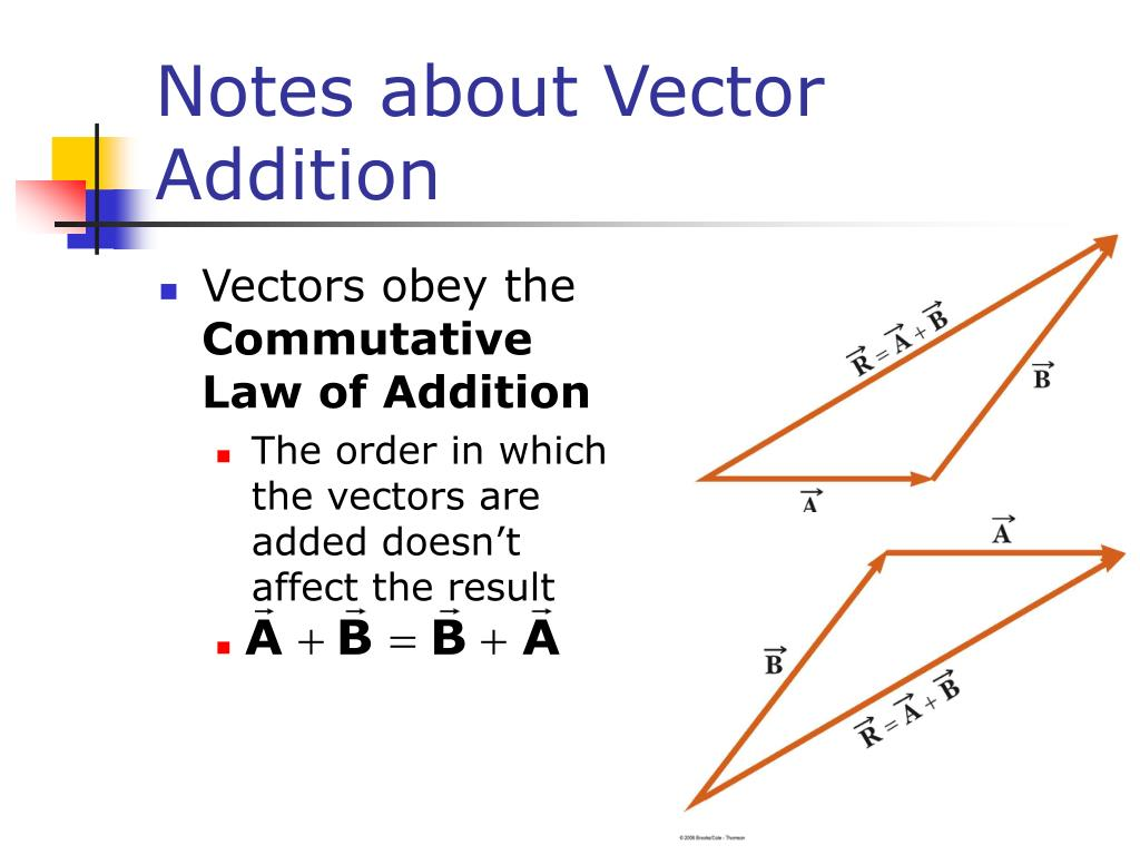 Notes about Vector Addition