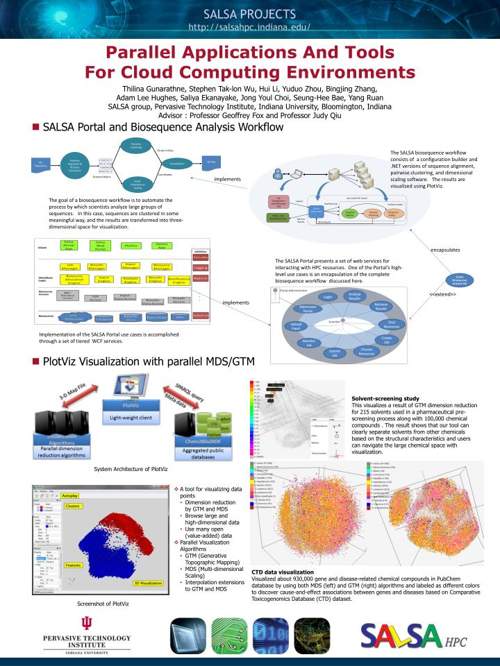 Parallel applications and tools for cloud computing environments2