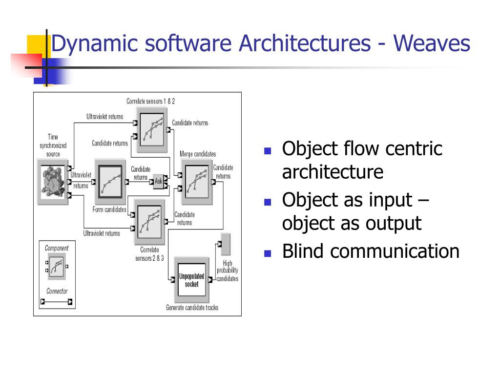 Object flow centric architecture