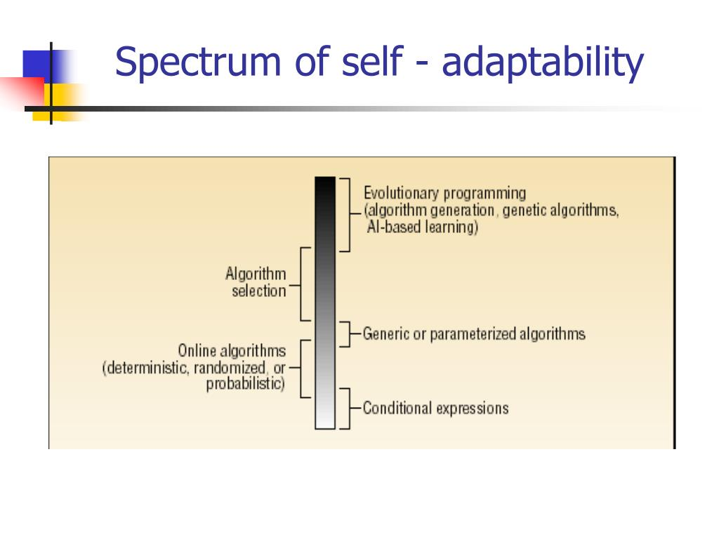Spectrum of self - adaptability