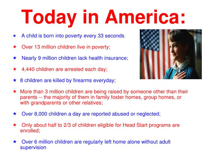 Today in america