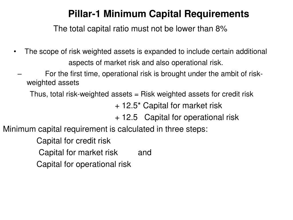 Pillar-1 Minimum Capital Requirements