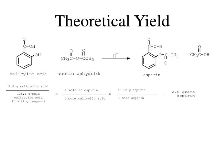 what is the theoretical yield of aspirin
