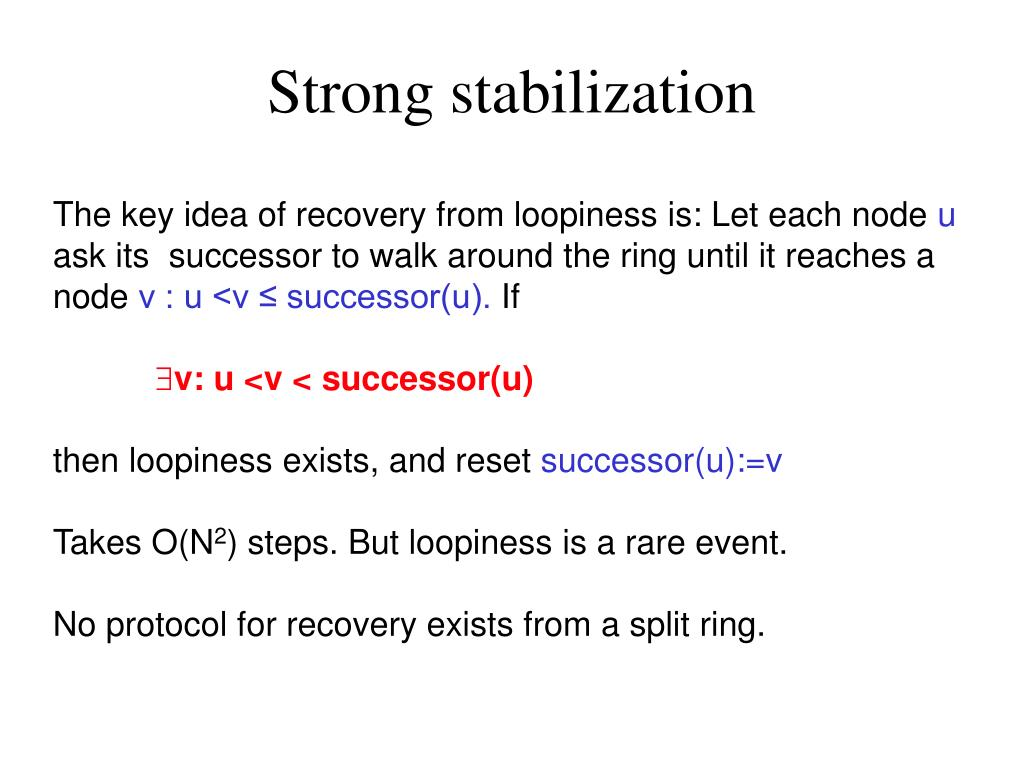 Strong stabilization
