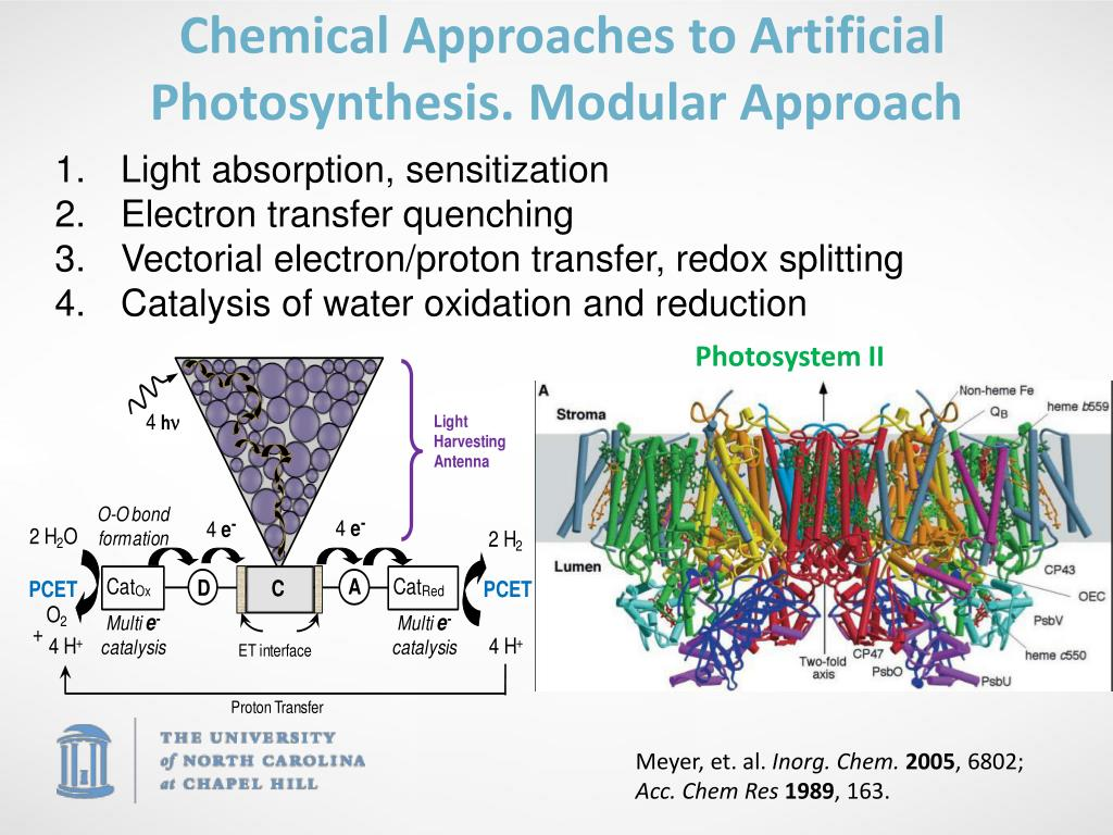 Chemical Approaches to Artificial Photosynthesis. Modular Approach