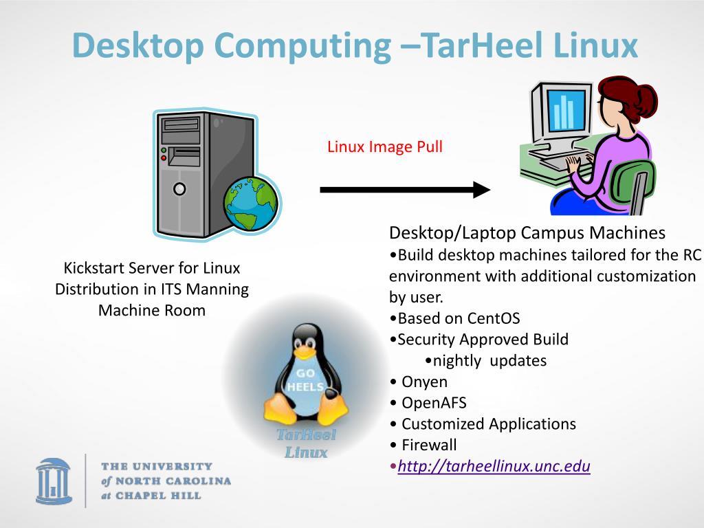 Desktop Computing –