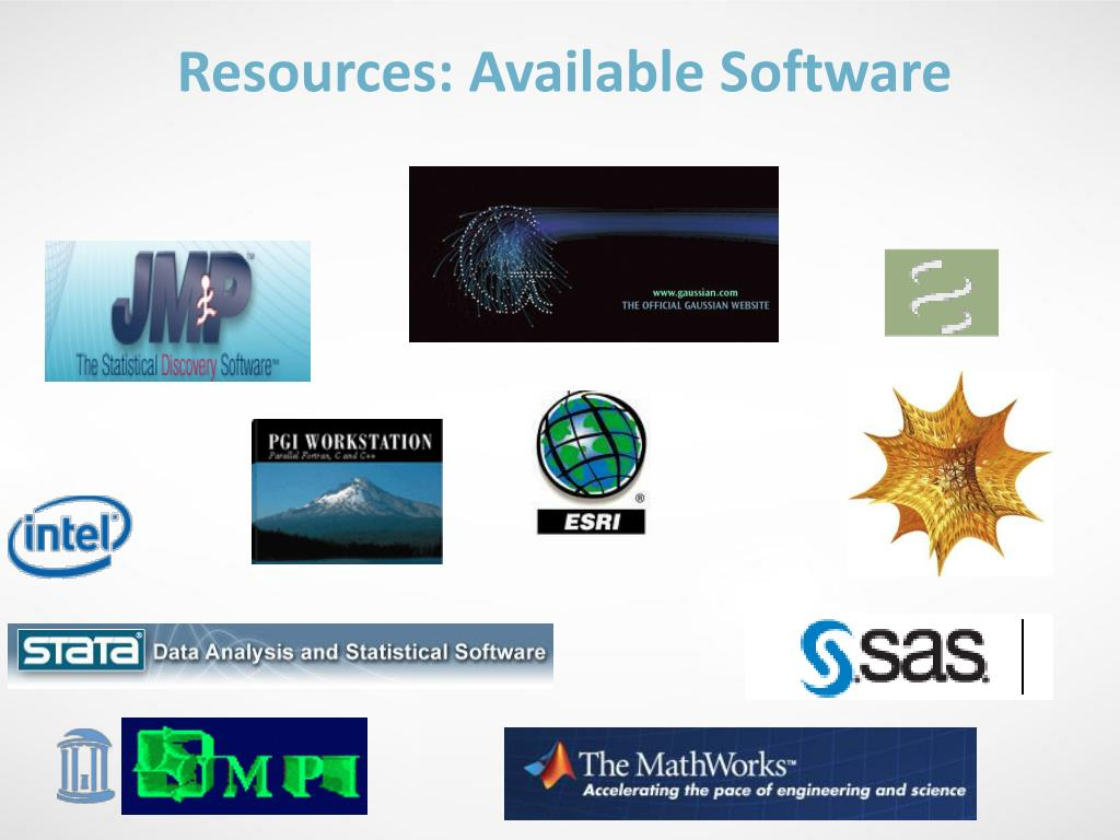 Resources: Available Software