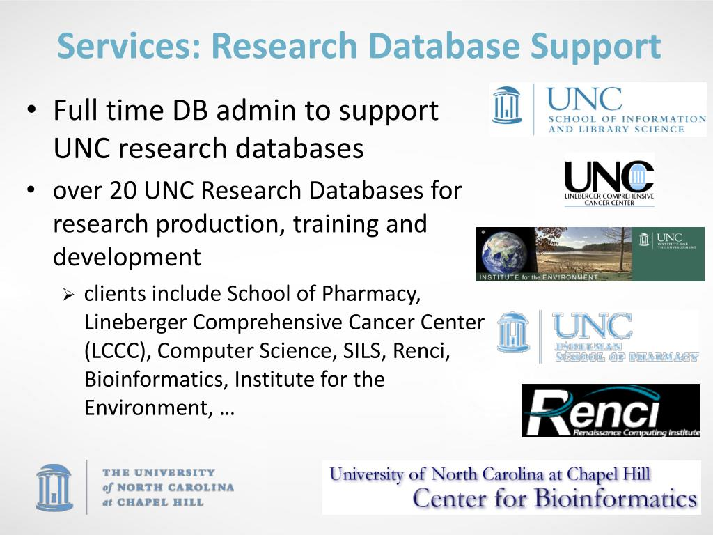 Services: Research Database Support