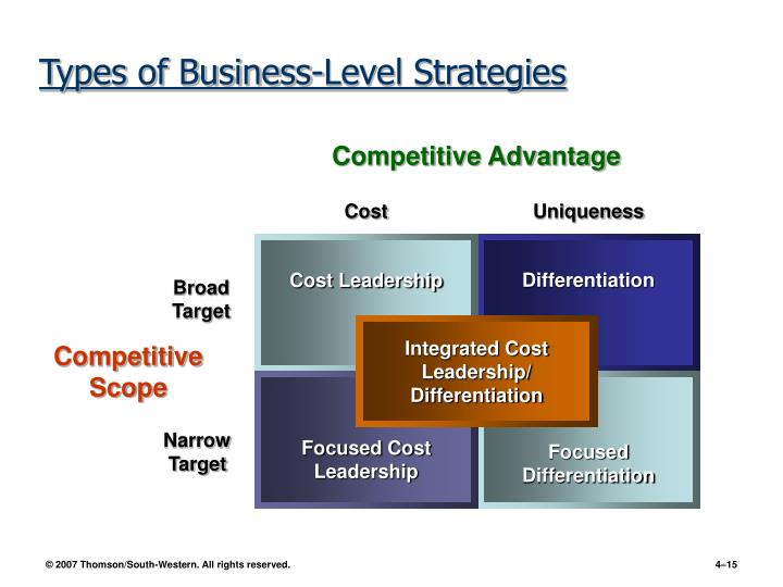 samsung cost leadership strategy A cost-leadership strategy is a broad approach to business whereby a significant aspect of a company's strategy is an effort to operate as the lowest-cost business in.