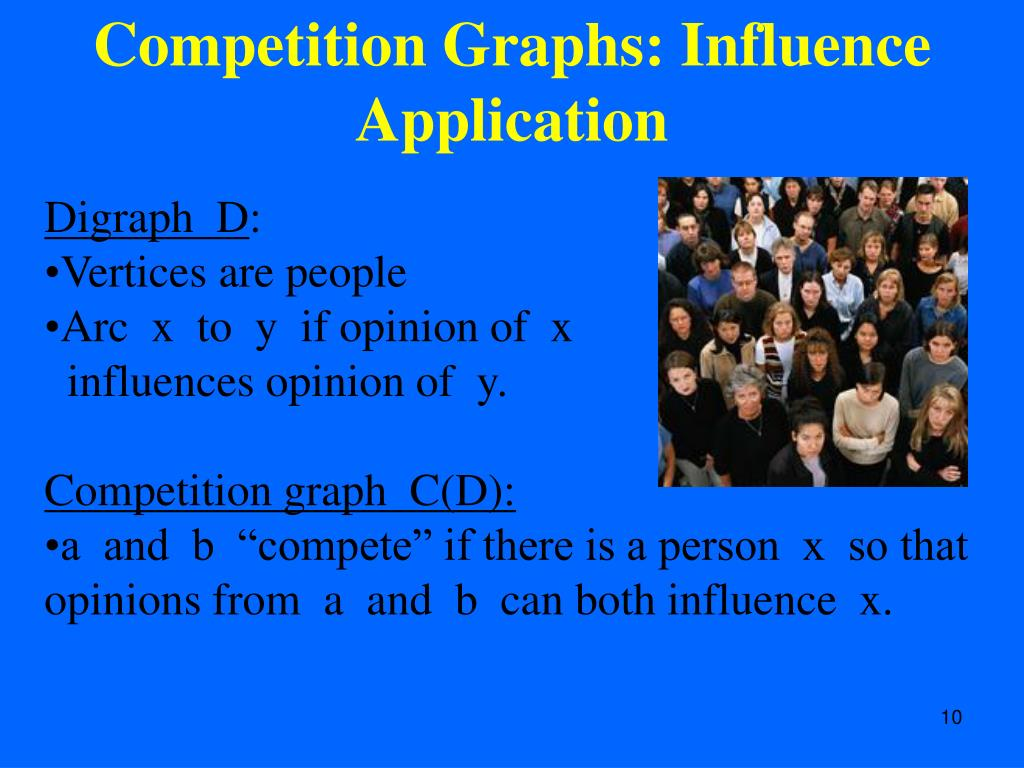 Competition Graphs: Influence Application
