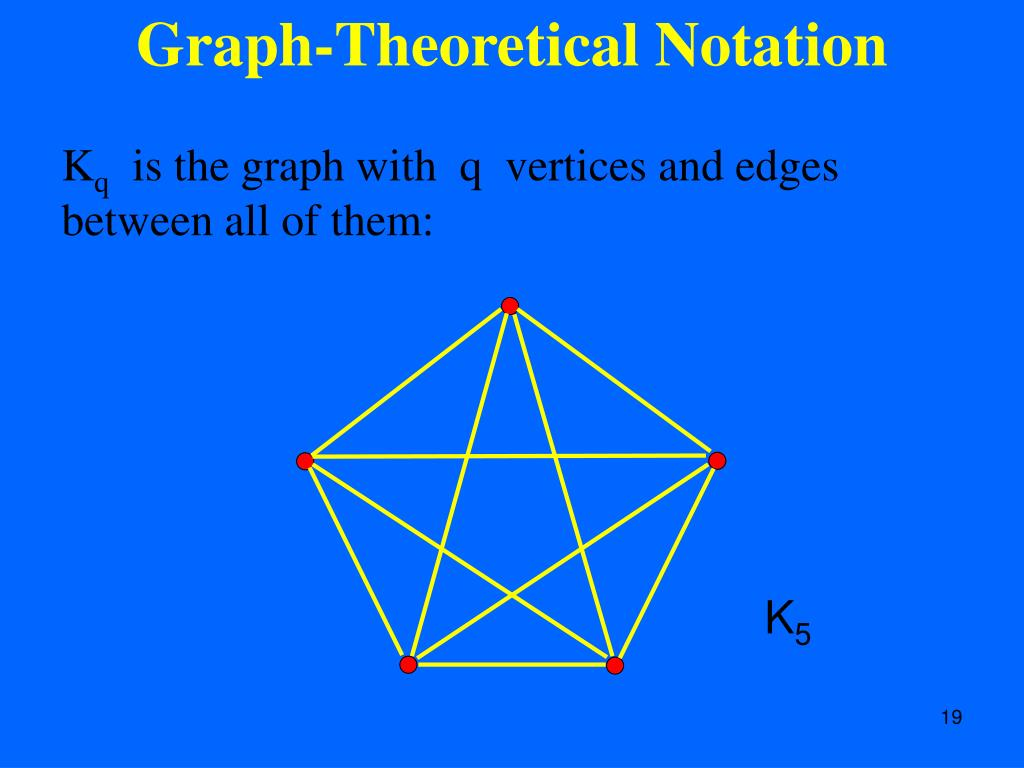 Graph-Theoretical Notation