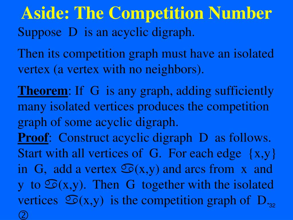 Aside: The Competition Number