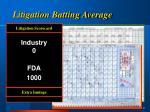 litigation batting average