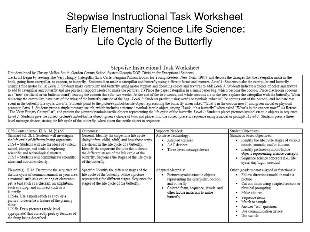 Stepwise Instructional Task Worksheet