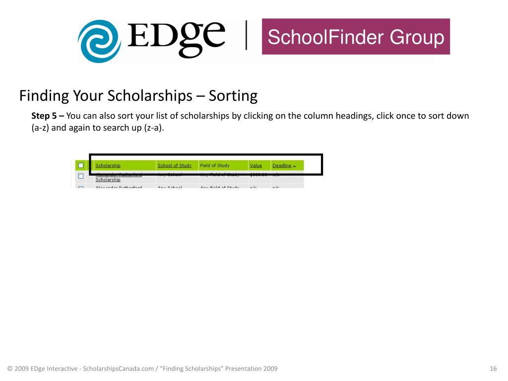 """PPT - """"Finding Scholarships"""" Presentation 2009 PowerPoint"""