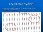 localization problem
