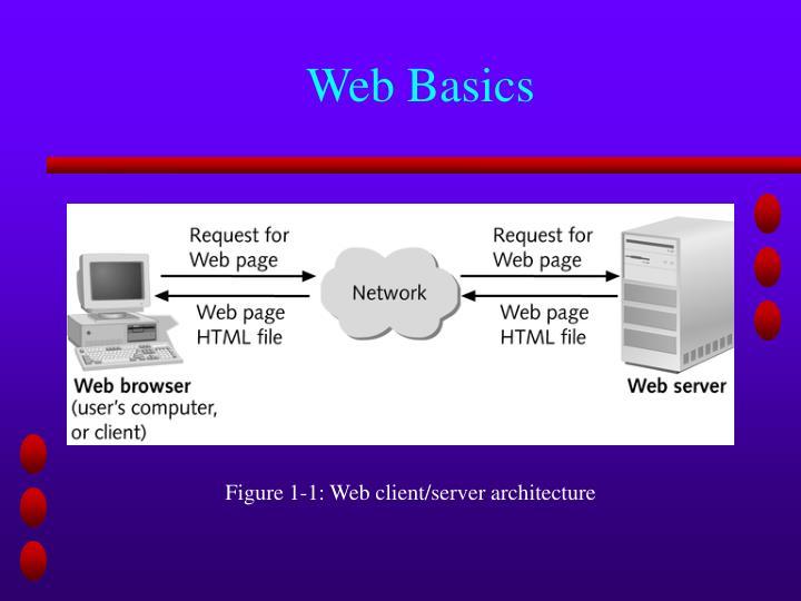 Web Basics
