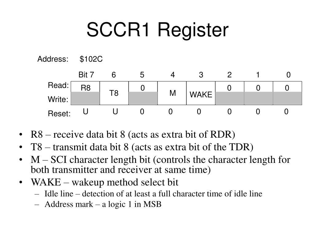 SCCR1 Register