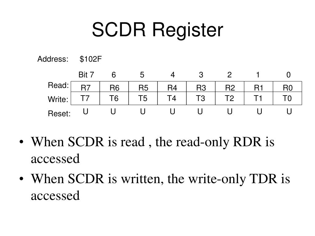 SCDR Register