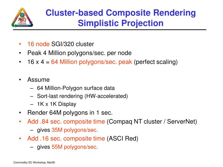 Cluster-based Composite Rendering