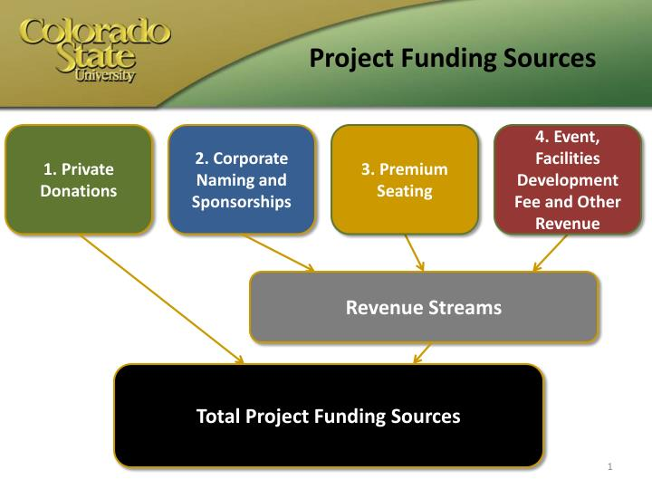 project funding sources n.
