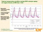 typical temperature profiles during scr catalyst aging on engine bench at 650 c 0 6