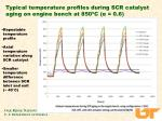 typical temperature profiles during scr catalyst aging on engine bench at 850 c 0 6