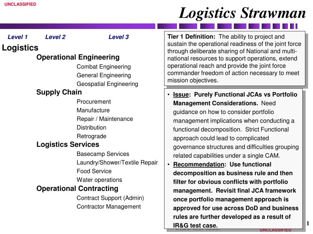 ppt - logistics strawman powerpoint presentation