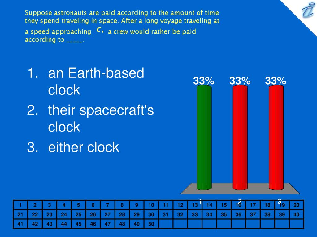Suppose astronauts are paid according to the amount of time they spend traveling in space. After a long voyage traveling at a speed approaching {image} a crew would rather be paid according to _____.