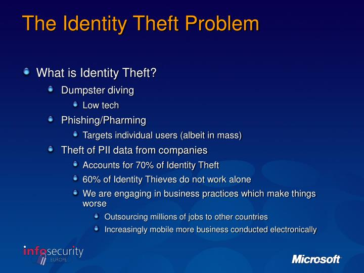 The identity theft problem