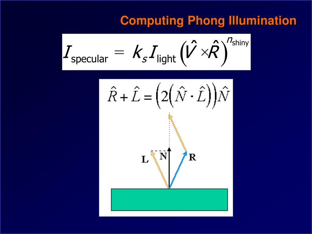 Computing Phong Illumination
