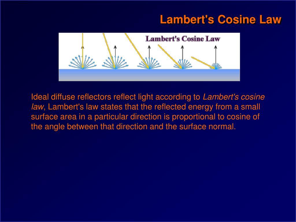 Lambert's Cosine Law