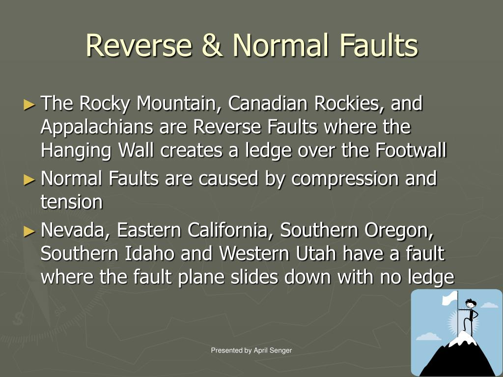 Reverse & Normal Faults