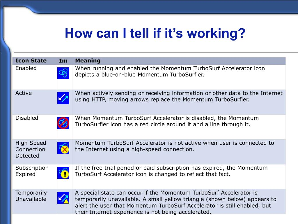PPT - Customer Support Training for Momentum TurboSurf