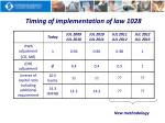 timing of implementation of law 1028