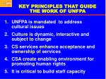 key principles that guide the work of unfpa