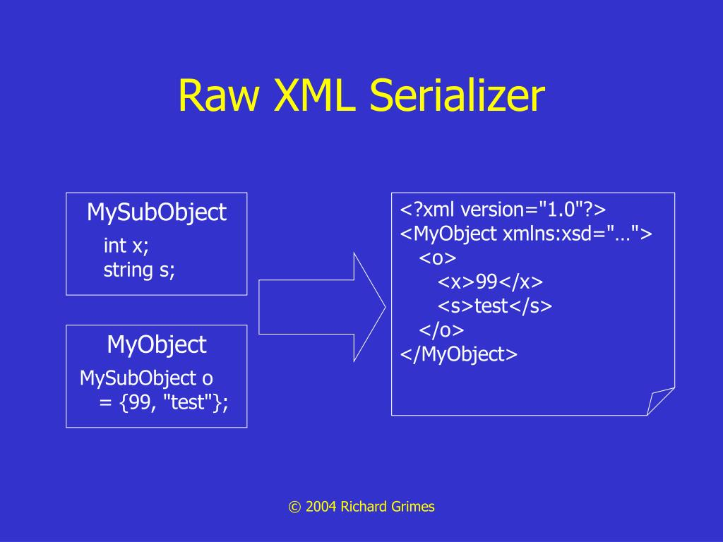 Raw XML Serializer