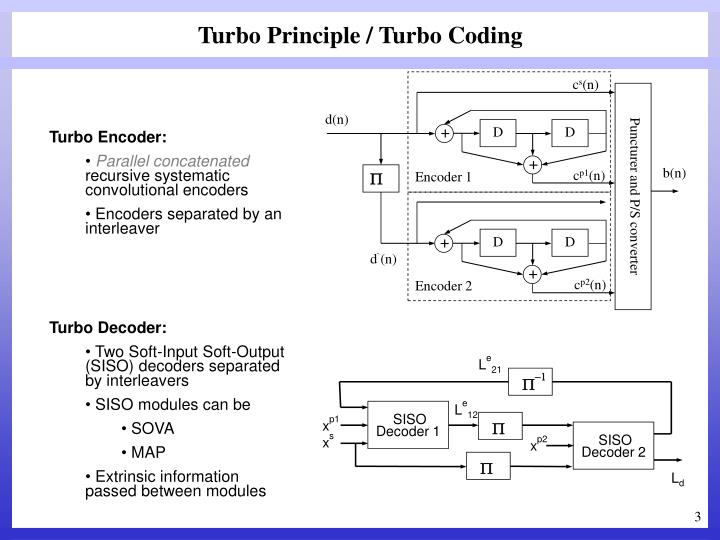 Turbo principle turbo coding