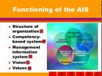 functioning of the ais