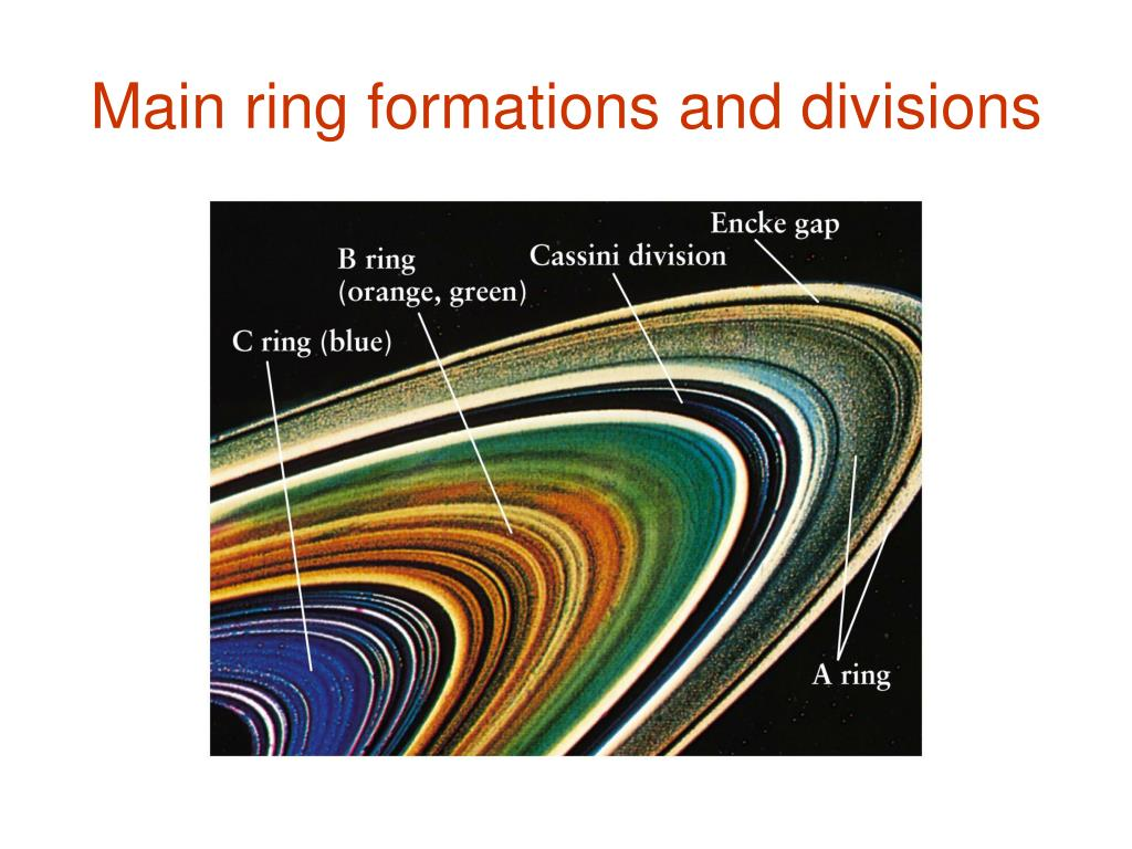 Main ring formations and divisions