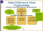 object oriented visual programming35