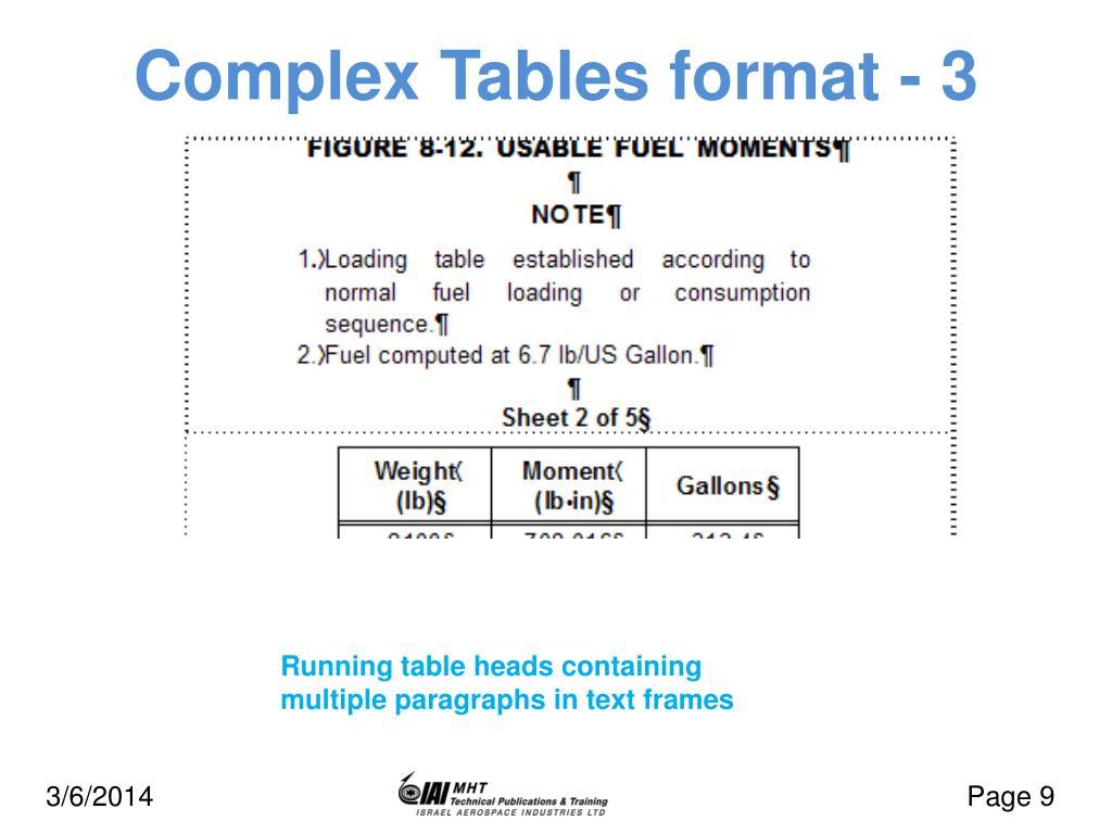 Complex Tables format - 3