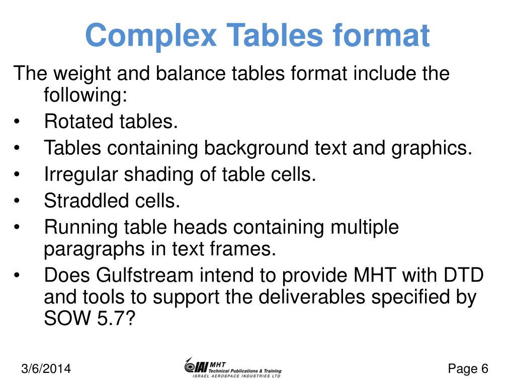 Complex Tables format