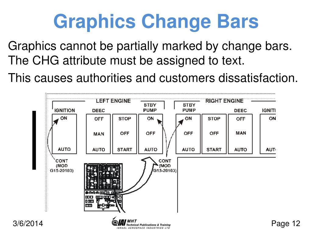 Graphics Change Bars