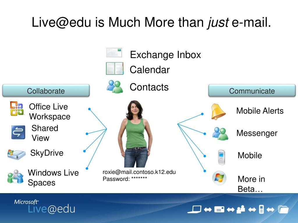 Live@edu is Much More than