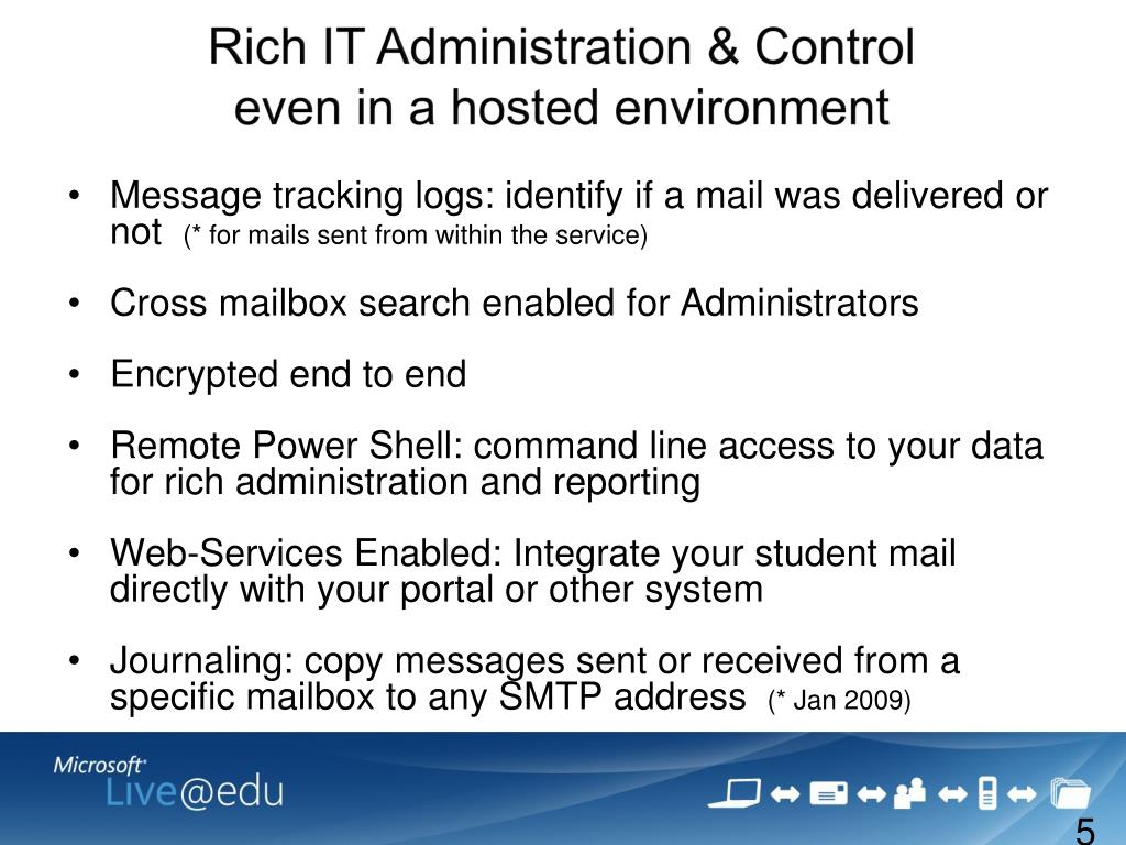 Rich IT Administration & Control