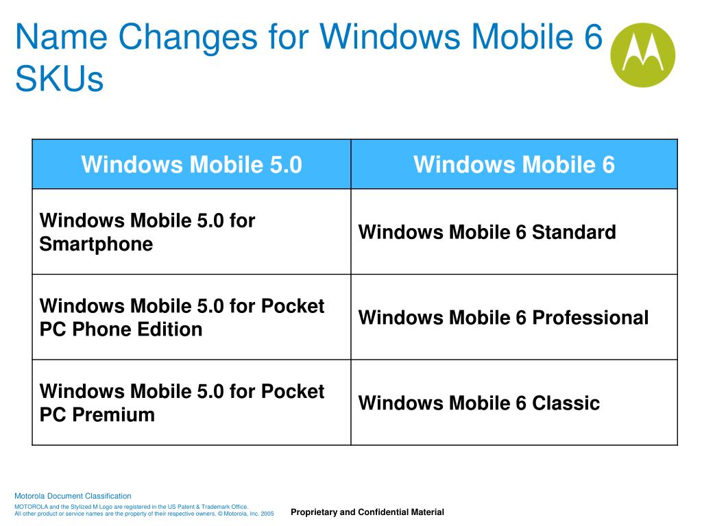 Name Changes for Windows Mobile 6 SKUs