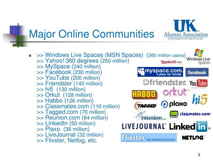 Major online communities